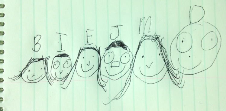 Family Drawing